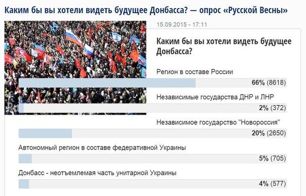 Яценюк: Путин персонально не хочет выполнения Минских договоренностей - Цензор.НЕТ 7792