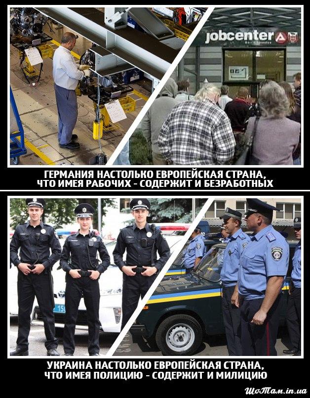 Украина - Европейская страна