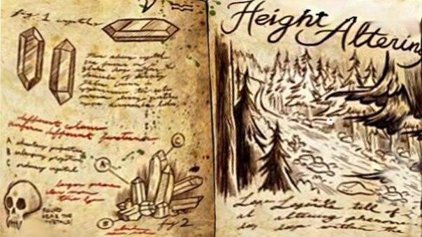 Страницы дневника гравити фолз 3 на русском