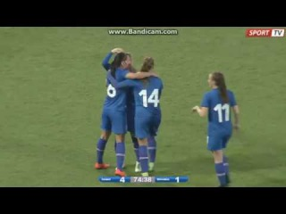 Iceland - Slovakia 4:1 (womens friendly)