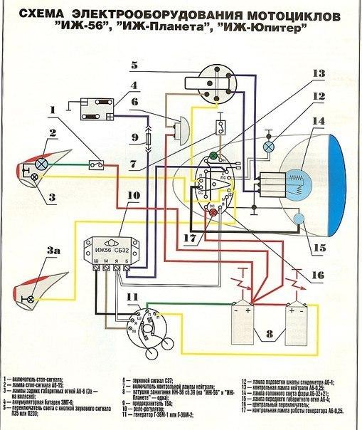 электропроводка 6 вольт мотоцикл иж