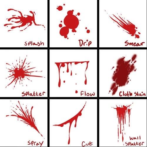 Как на нарисовать кровь