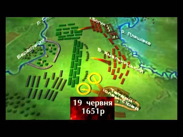 Запорожские казаки www.tobolzk.ru