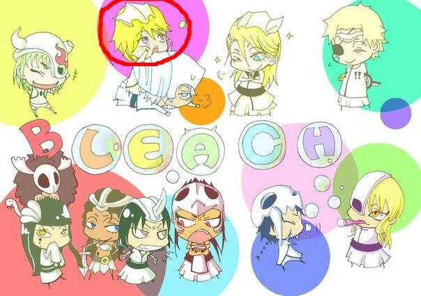 Список персонажей (героев) аниме по именам, описание