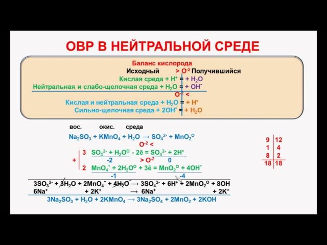 № 93. Неорганическая химия. Тема 11. ОВР. Часть 6. ОВР в нейтральной среде