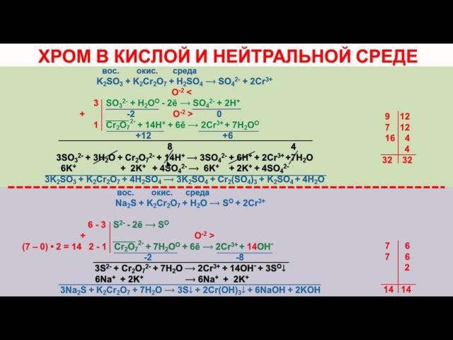 № 109. Неорганическая химия. Тема 11. ОВР. Часть 22. Задачи на ОВР. Хром в кислой, нейтральной среде