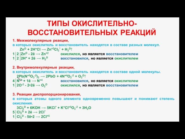 № 89. Неорганическая химия. Тема 11. ОВР. Часть 2. Типы Окислительно-восстановительных реакций