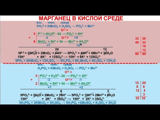 № 108. Неорганическая химия. Тема 11. ОВР. Часть 21. Задачи на тему «ОВР». Марганец в кислой среде