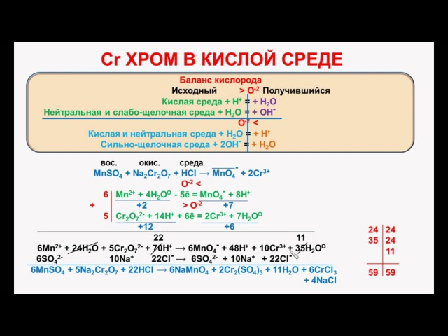 № 97. Неорганическая химия. Тема 11. ОВР. Часть 10. Хром в кислой среде