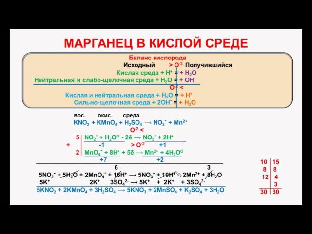 № 99. Неорганическая химия. Тема 11. ОВР. Часть 12. Задачи на тему «ОВР», Марганец в кислой среде