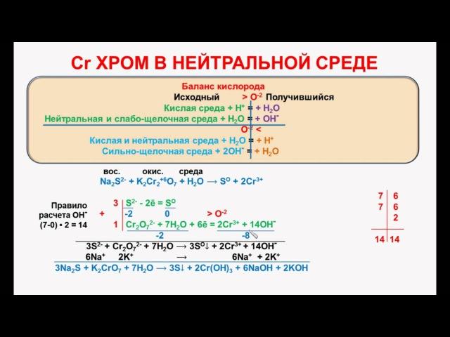 № 96. Неорганическая химия. Тема 11. ОВР. Часть 9. Хром в нейтральной среде