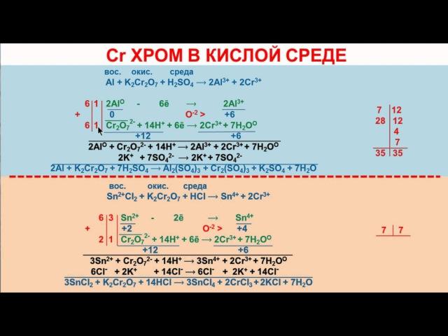 № 105. Неорганическая химия. Тема 11. ОВР. Часть 18. Задачи на тему «ОВР». Хром в кисло...