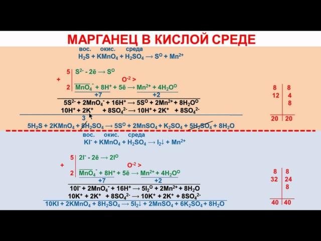 № 110. Неорганическая химия. Тема 11. ОВР. Часть 23. Задачи на тему «ОВР». Марганец в кислой среде