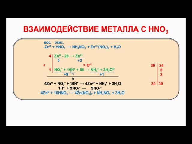 № 102. Неорганическая химия. Тема 11. ОВР. Часть 15. Взаимодействие металла с азотной кислотой