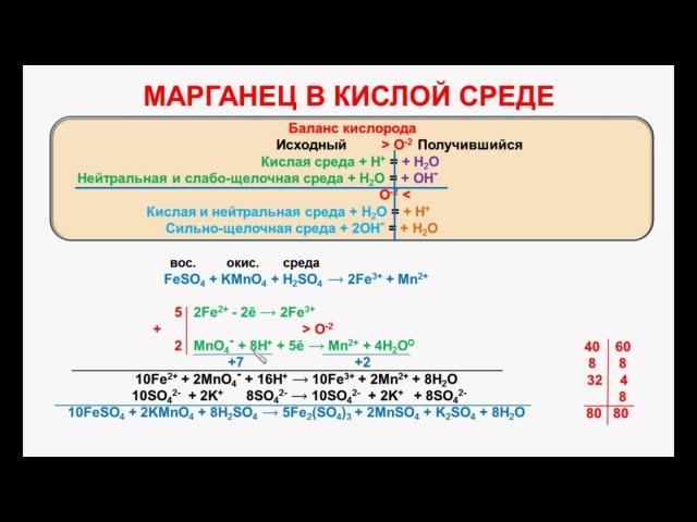 № 100. Неорганическая химия. Тема 11. ОВР. Часть 13. Задачи на тему «ОВР», Марганец в кислой среде
