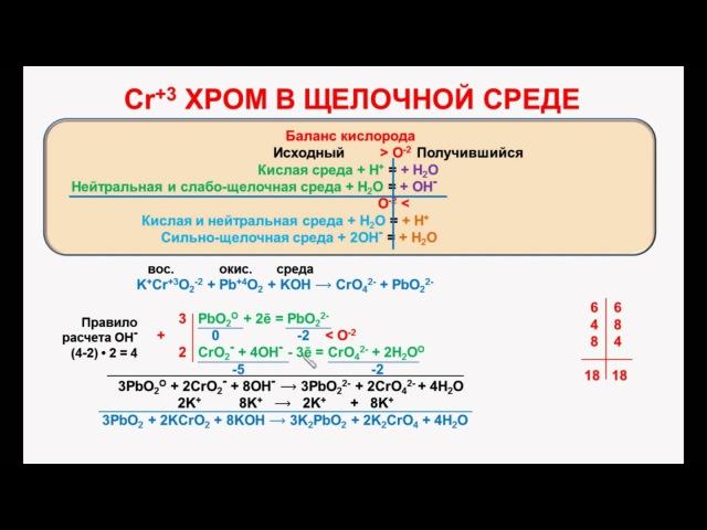 № 98. Неорганическая химия. Тема 11. ОВР. Часть 11. Хром в щелочной среде