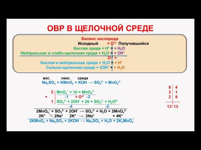 № 95. Неорганическая химия. Тема 11. ОВР. Часть 8. ОВР в щелочной среде