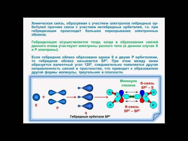 № 33. Неорганическая химия. Тема 4. Химическая связь. Часть 7. Гибридизация электронных облаков