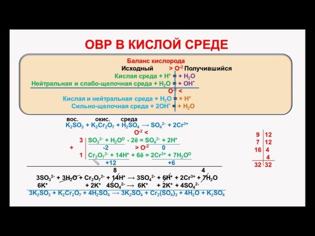 № 94. Неорганическая химия. Тема 11. ОВР. Часть 7. ОВР в кислой среде