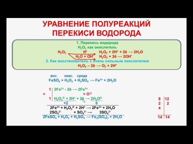 № 101. Неорганическая химия. Тема 11. ОВР. Часть 14. Взаимодействие металла с азотной кислотой