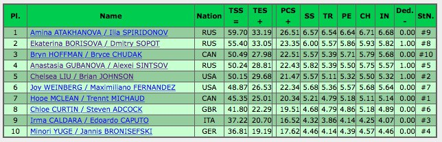 JGP - 5 этап. 23 - 27 Sep 2015 Torun Poland 29s3DRaxNi4