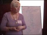 Методика работы с видо-временной системой глагола