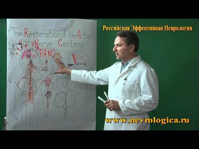 79. часть № 1. Всё о Российском методе лечения RANC.