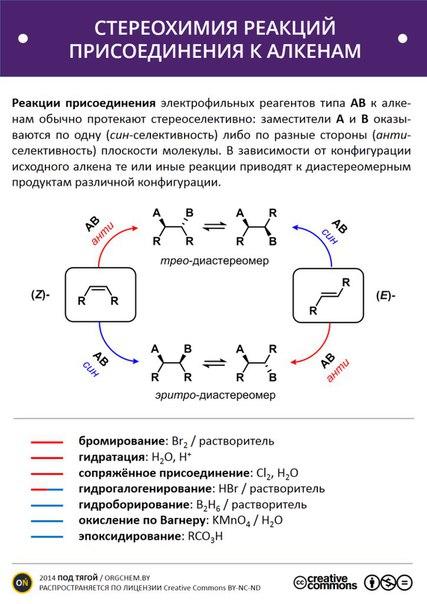 #химия #органика #интересное