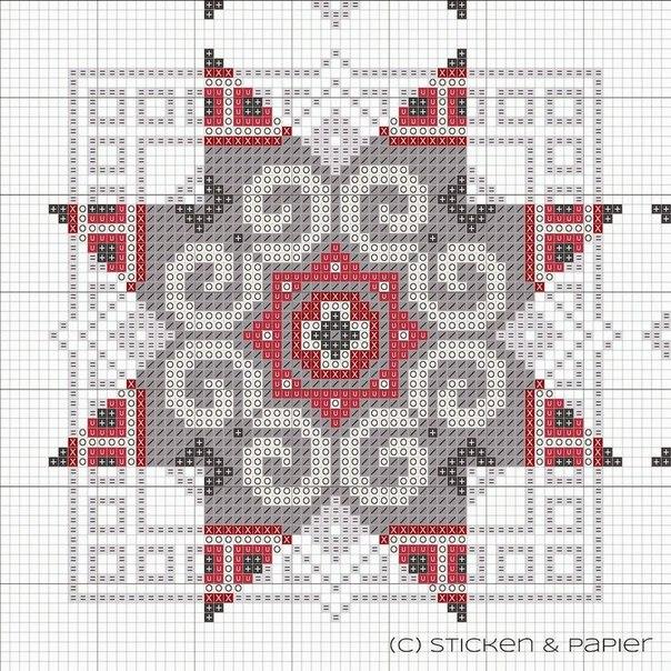 #вышивка #крестиком #схемы