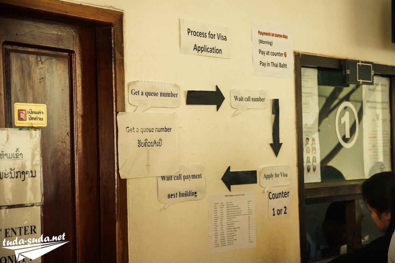 Процесс получения визы в Таиланд