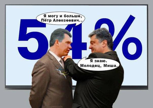 Саакашвили анонсировал конкурс на замещение 50 должностей в Одесской ОГА - Цензор.НЕТ 5543