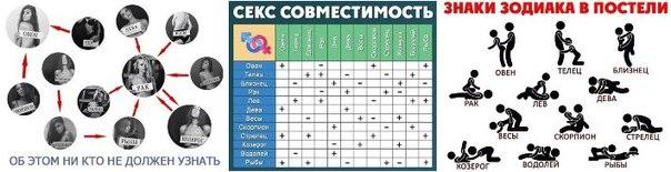 eroticheskaya-sovmestimost-znakov