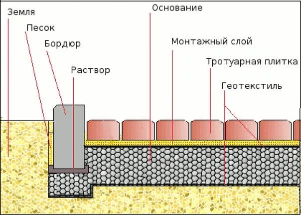 Строительство ангара из металлоконструкций своими руками