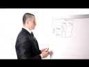 Как создать сайт Интернет-магазина с нуля и бесплатно - Александр Бондарь Bondar