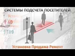 Презентация Microsoft PowerPoint_x264