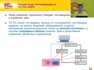 Конференция 1с:2015...познавательно...организация системы управления ит-службы на основе процессного подхода itil