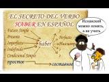 Испанский язык Урок 40 Futuro Compuesto (Будущее составное) №1 - глагол haber
