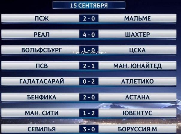 ЦСКА стартовал в ЛЧ с поражения