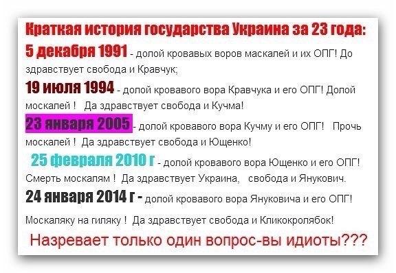 новости украины укрнет 15 12 2014