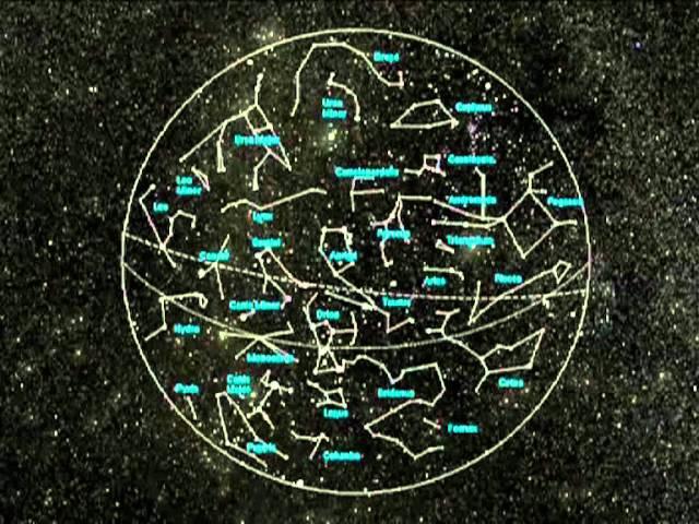 Астрология с научной точки зрения МОЗГОВОЙ ШТУРМ