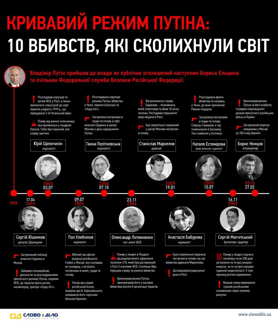 Часть украинских делегатов в ПАСЕ надела футболки с портретами украинских узников Москвы, - Арьев - Цензор.НЕТ 880