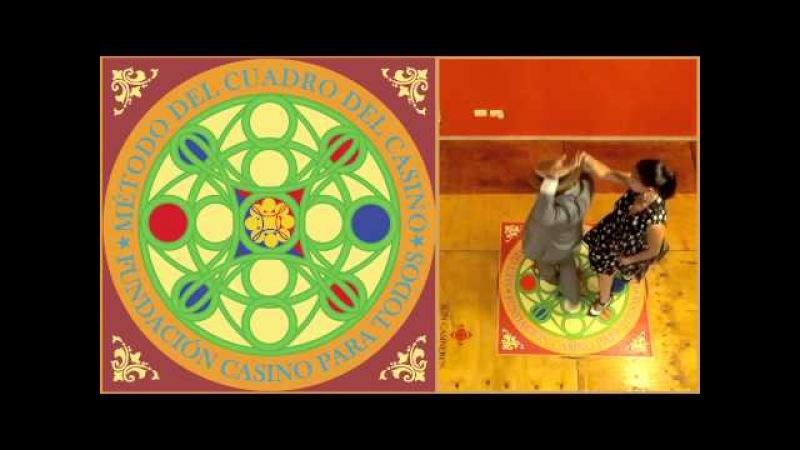 Demo El Baile del Buey Cansao Eloina y Yoel