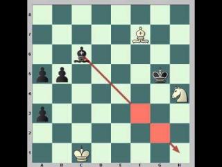 Решение парадоксального этюда Сахарова и Кузнецова 1956 год.
