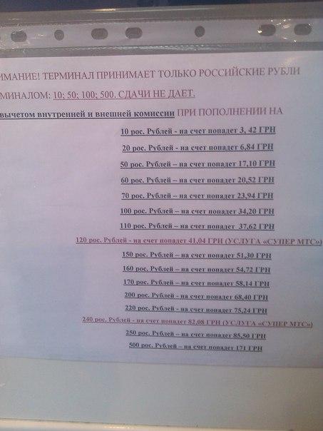 Из-за давления на миссию ОБСЕ ограничит активность в Донецке, - Хуг - Цензор.НЕТ 8464