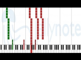 ноты Sheet Music - You Said That Last Night - The Apples in Stereo