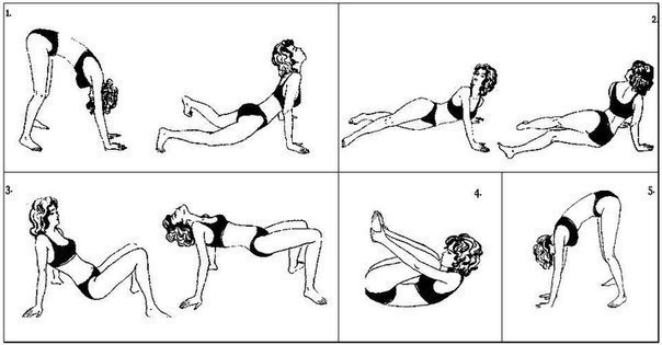 Пять упражнений Поля Брегга для восстановления позвоночника