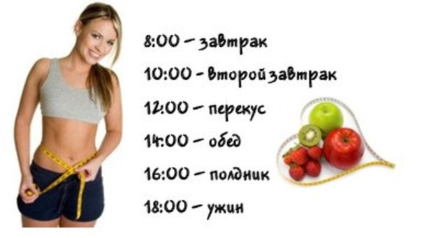 Строгие диеты для быстрого сброса веса