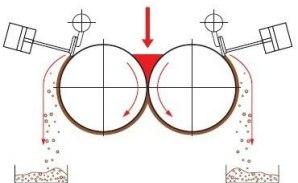 Схема работы двухвальцовой барабанной сушилки