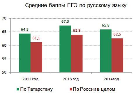 Ссылка www.business-gazeta.ru