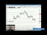 Юлия Корсукова. Украинский и американский фондовые рынки. Технический обзор. 17 декабря. Полную версию смотрите на www.teletrade.tv